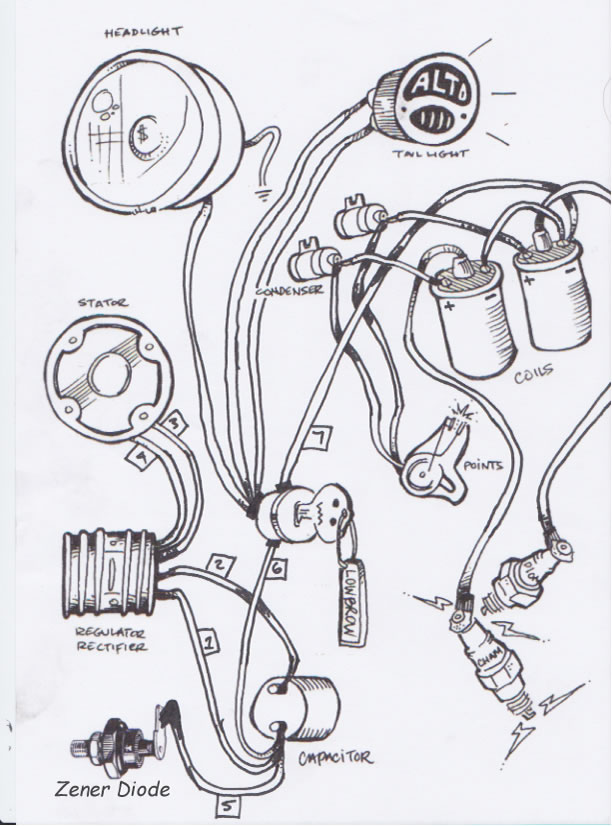 triumph wiring help rectifier replacement the jockey journal board click image for larger version triumph wiring jpg views 1670 size 95 0